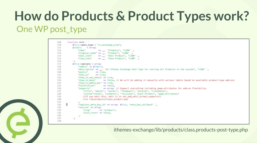 How do Products and Post Types work in iThemes Exchange
