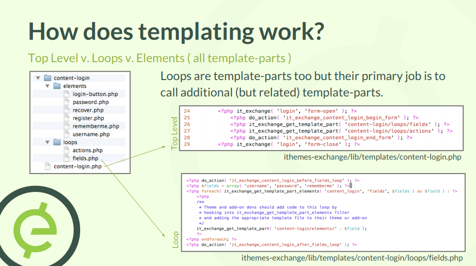 Smaller template files in iThemes Exchange