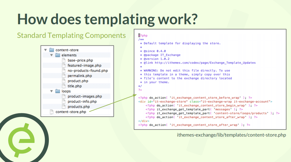 Template parts in iThemes Exchange