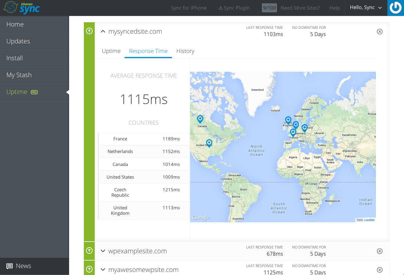 wordpress-uptime-monitoring