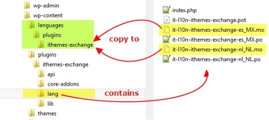 Copy Translation Files