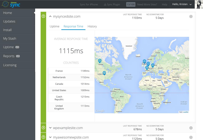 uptime-monitoring-wordpress