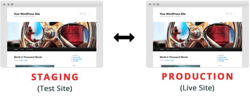 move-wordpress-development-site