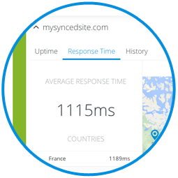uptime-response-time