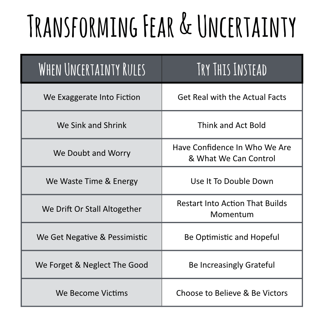 transforming-uncertainty