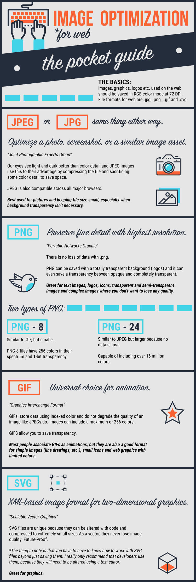 wordpress-image-optimization-infographic