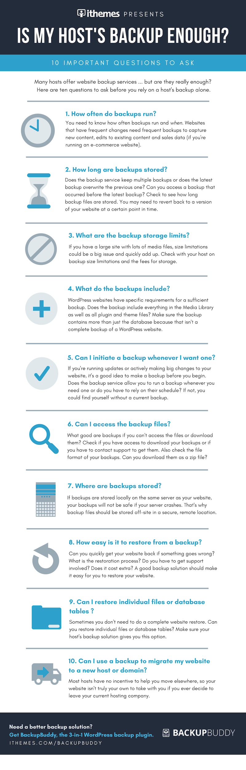 Is My Hosts Backup Enough? Infographic